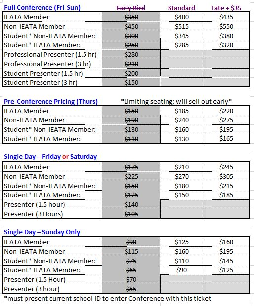 registration pricing